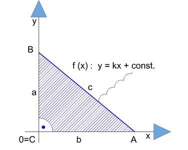 Obsah trojúhelníku