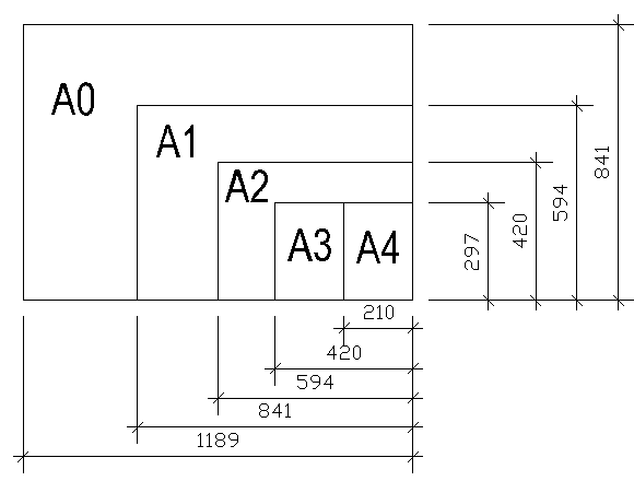 Formaty Vykresu Listu A0 A1 A2 A3 A4 Dle Csn En Iso 5457